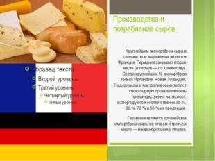 Производство и потребление сыров Крупнейшим экспортёром сыра в стоимостном вы