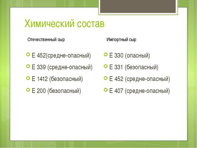 Химический состав E 452(средне-опасный) E 339 (средне-опасный) E 1412 (безопа...