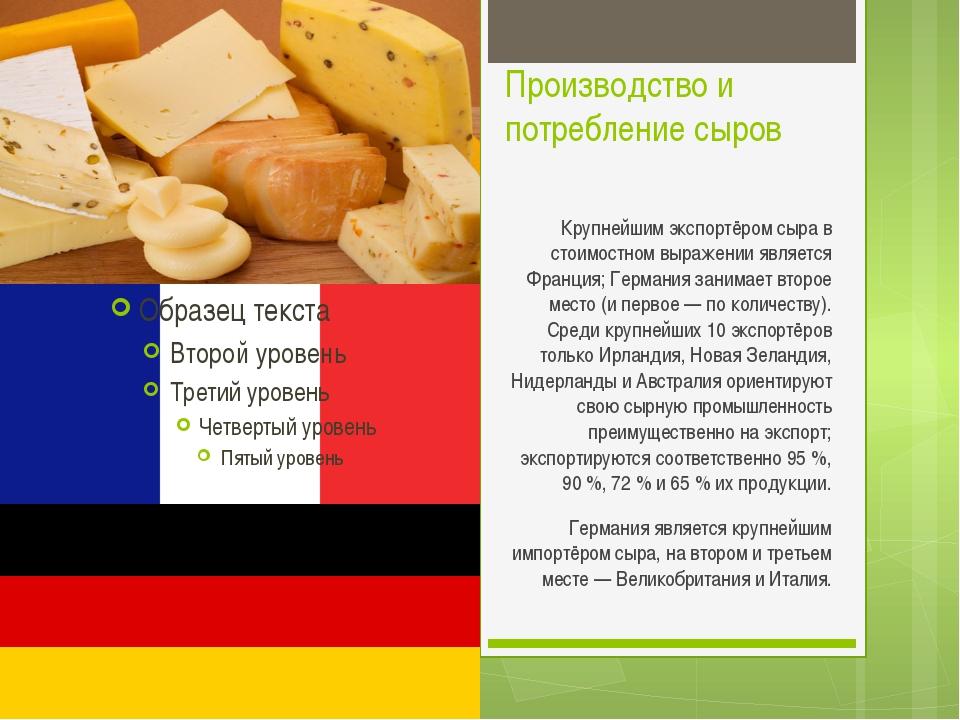 Производство и потребление сыров Крупнейшим экспортёром сыра в стоимостном вы...