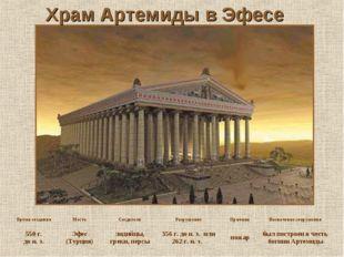 Храм Артемиды в Эфесе Время созданияМестоСоздателиРазрушениеПричинаНазна
