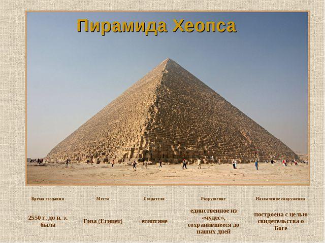 Пирамида Хеопса Время созданияМестоСоздателиРазрушениеНазначение сооружен...