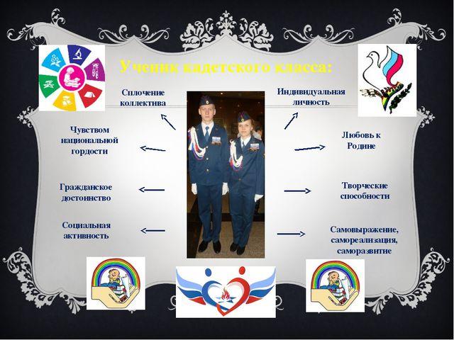 Ученик кадетского класса: Чувством национальной гордости Творческие способнос...