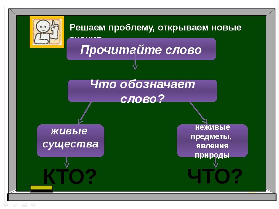 Решаем проблему, открываем новые знания. Прочитайте слово Что обозначает сло...