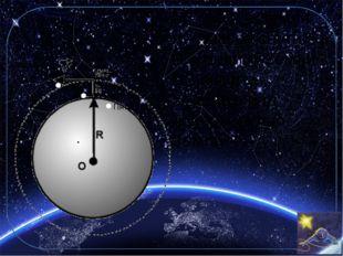 М – масса Земли m – масса спутника R – радиус Земли h – высота спутника над п