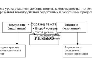 В ходе урока учащиеся должны понять закономерность, что рельеф это результат