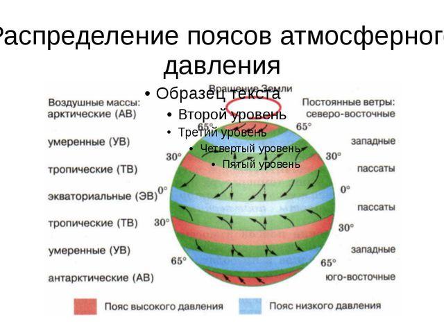 Распределение поясов атмосферного давления