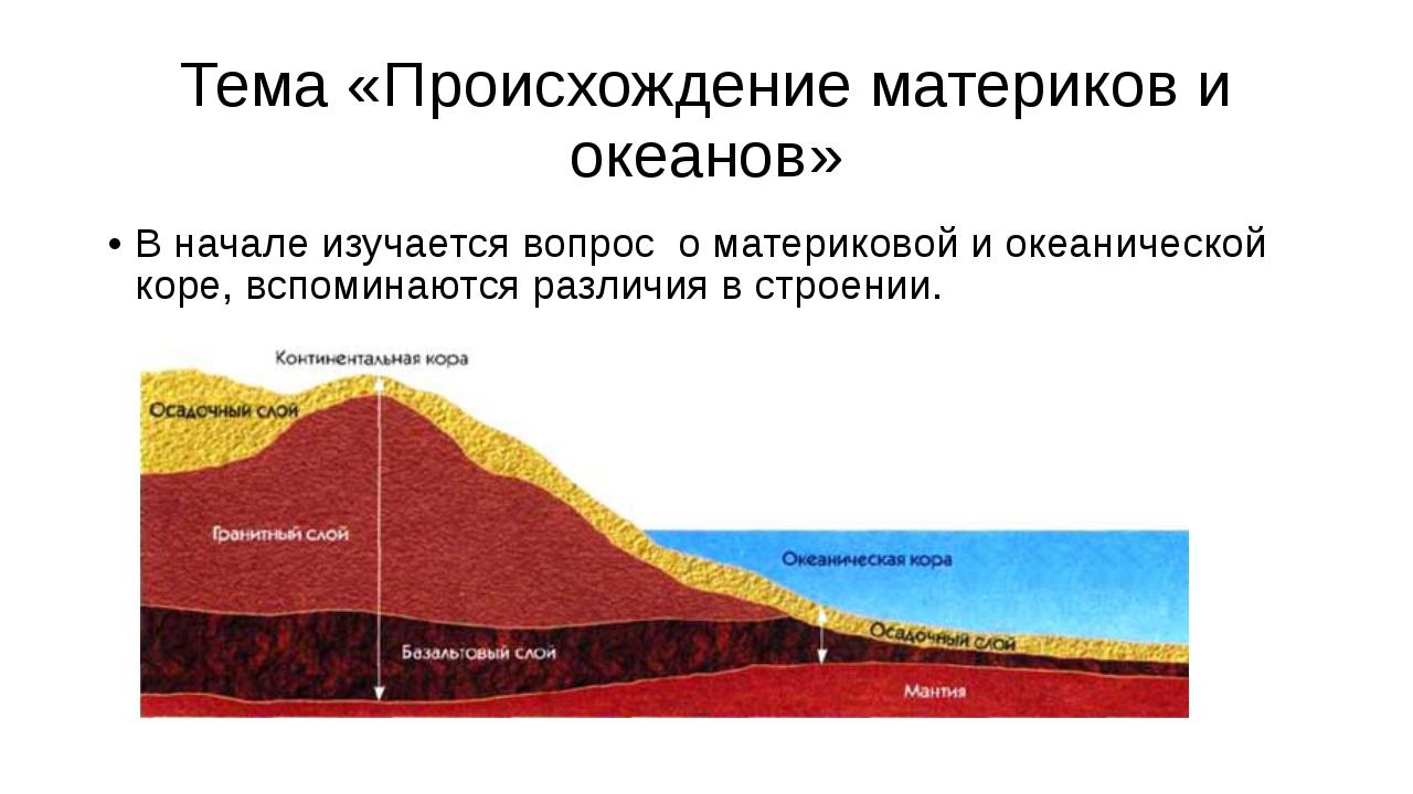 Тема «Происхождение материков и океанов» В начале изучается вопрос о материко...