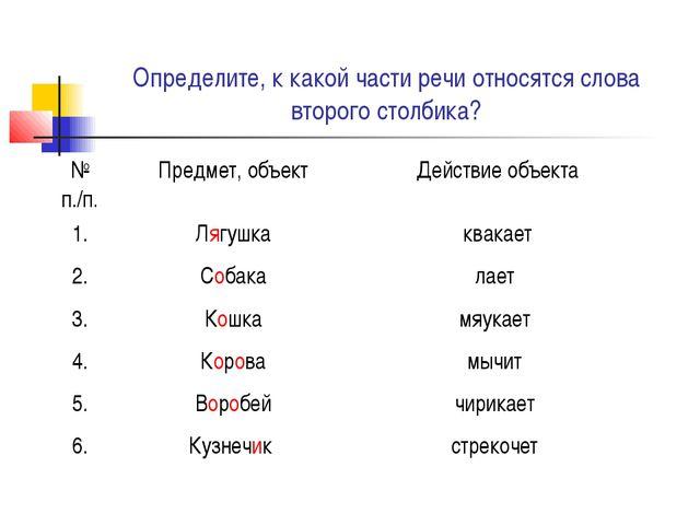 Определите, к какой части речи относятся слова второго столбика?