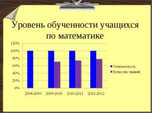 Уровень обученности учащихся по математике