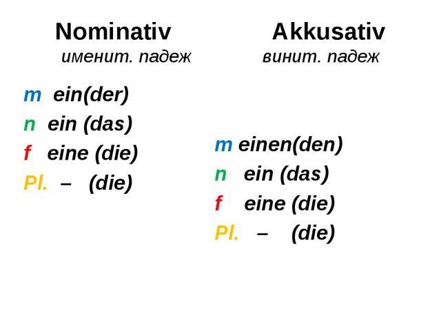 Nominativ Akkusativ именит. падеж винит. падеж m ein(der) n ein (das) f eine...
