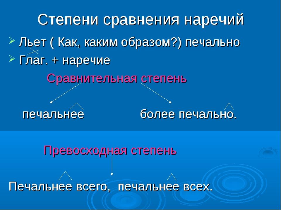 Степени сравнения наречий Льет ( Как, каким образом?) печально Глаг. + наречи...