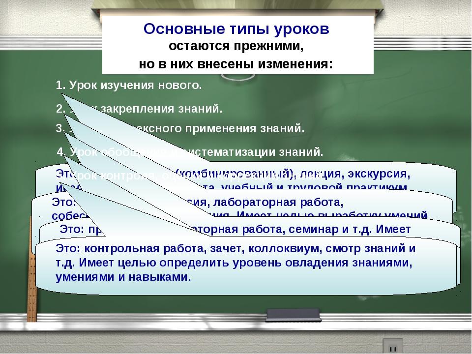 Основные типы уроков остаются прежними, но в них внесены изменения: 1. Уро...