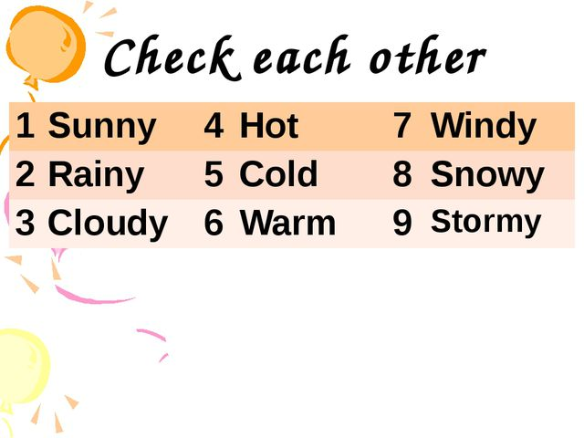 Check each other 1 Sunny 4 Hot 7 Windy 2 Rainy 5 Cold 8 Snowy 3 Cloudy 6 Warm...
