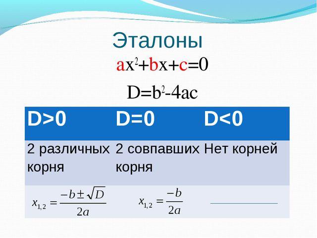 Эталоны aх2+bх+c=0 D=b2-4ac D>0D=0D