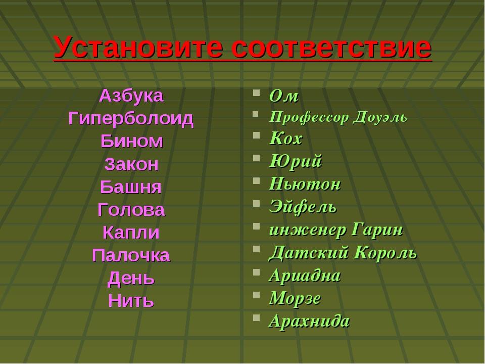 Установите соответствие Азбука Гиперболоид Бином Закон Башня Голова Капли Пал...