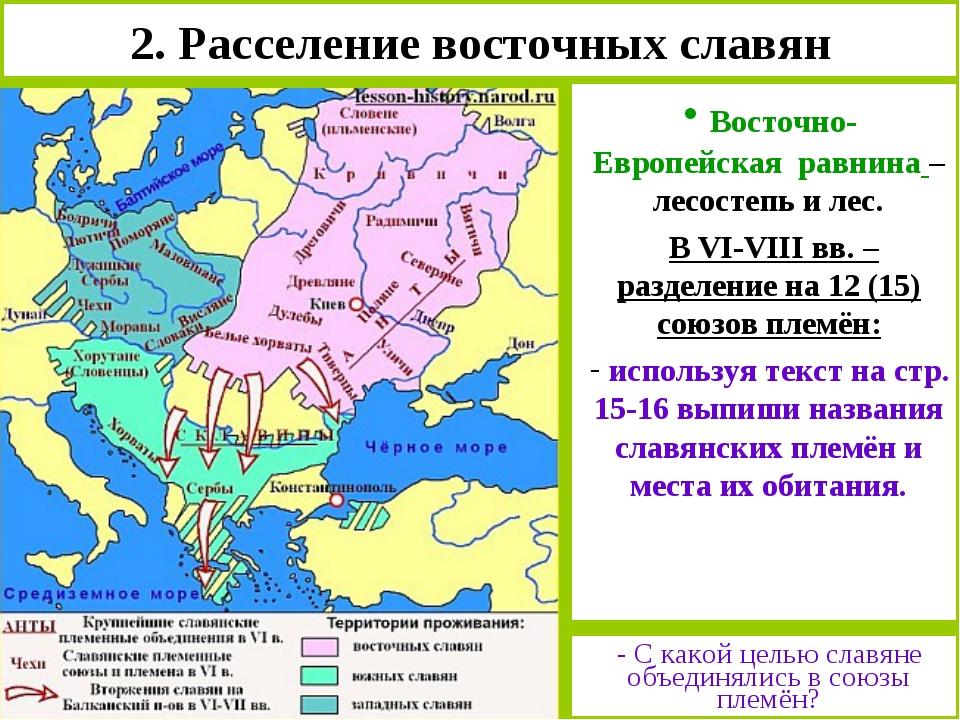 2. Расселение восточных славян Восточно-Европейская равнина – лесостепь и лес...