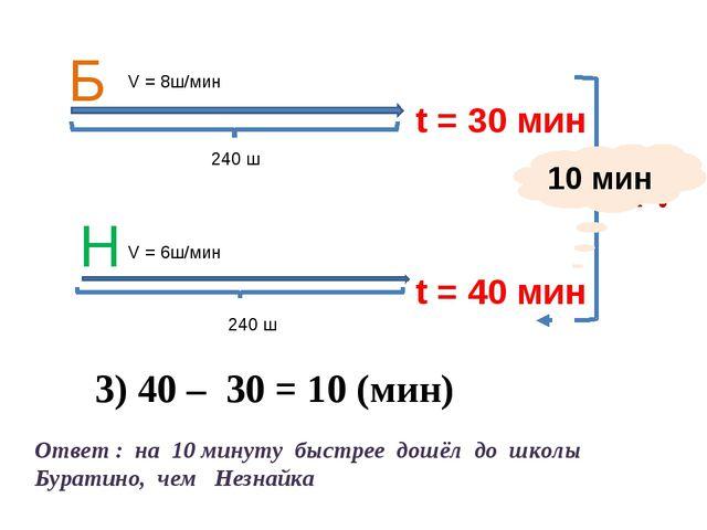 t = 30 мин t = 40 мин На ? 3) 40 – 30 = 10 (мин) Ответ : на 10 минуту быстрее...
