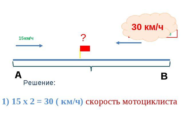 15км/ч ? в 2 раза больше 1) 15 х 2 = 30 ( км/ч) скорость мотоциклиста Решение...