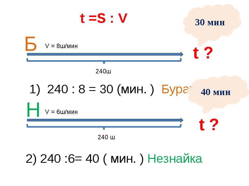 t =S : V 1) 240 : 8 = 30 (мин. ) Буратино t ? t ? 2) 240 :6= 40 ( мин. ) Незн...