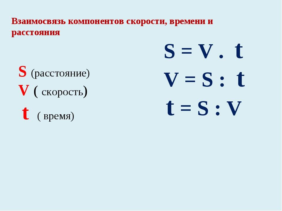 S (расстояние) V ( скорость) t ( время) S = V . t V = S : t t = S : V Взаимос...