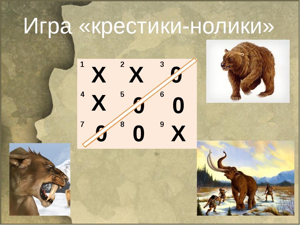 Игра «крестики-нолики» Х 0 Х Х 0 0 0 0 Х 1 2 3 4 5 6 7 8 9