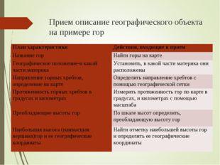 Прием описание географического объекта на примере гор План характеристикиДей