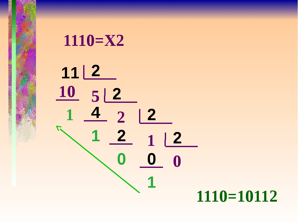 1110=Х2 5 10 1 2 1 0 1110=10112 11 2 4 1 2 2 0 2 0 1