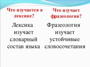 Что изучается в лексике? Что изучает фразеология? Лексика изучает словарный с