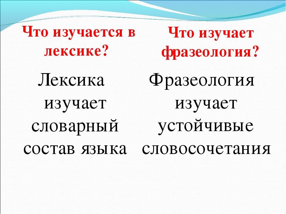 Что изучается в лексике? Что изучает фразеология? Лексика изучает словарный с...
