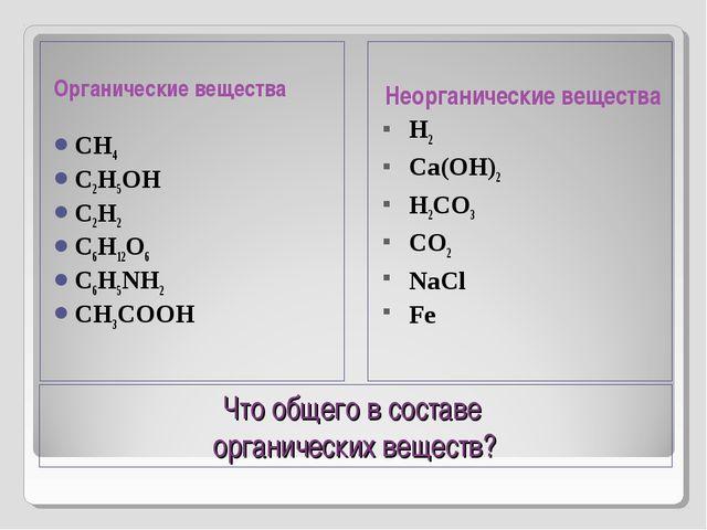 Что общего в составе органических веществ? Органические вещества CH4 C2H5OH C...