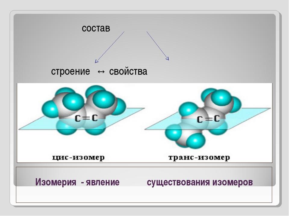 Изомерия - явление существования изомеров состав строение ↔ свойства