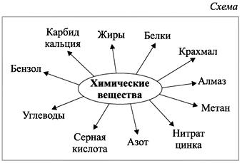 http://him.1september.ru/2008/06/35-1.jpg