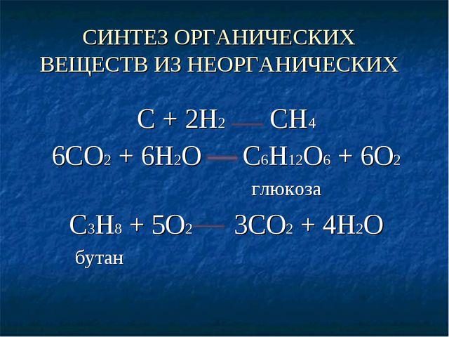 СИНТЕЗ ОРГАНИЧЕСКИХ ВЕЩЕСТВ ИЗ НЕОРГАНИЧЕСКИХ С + 2Н2 СН4 6СО2 + 6Н2О С6Н12О6...