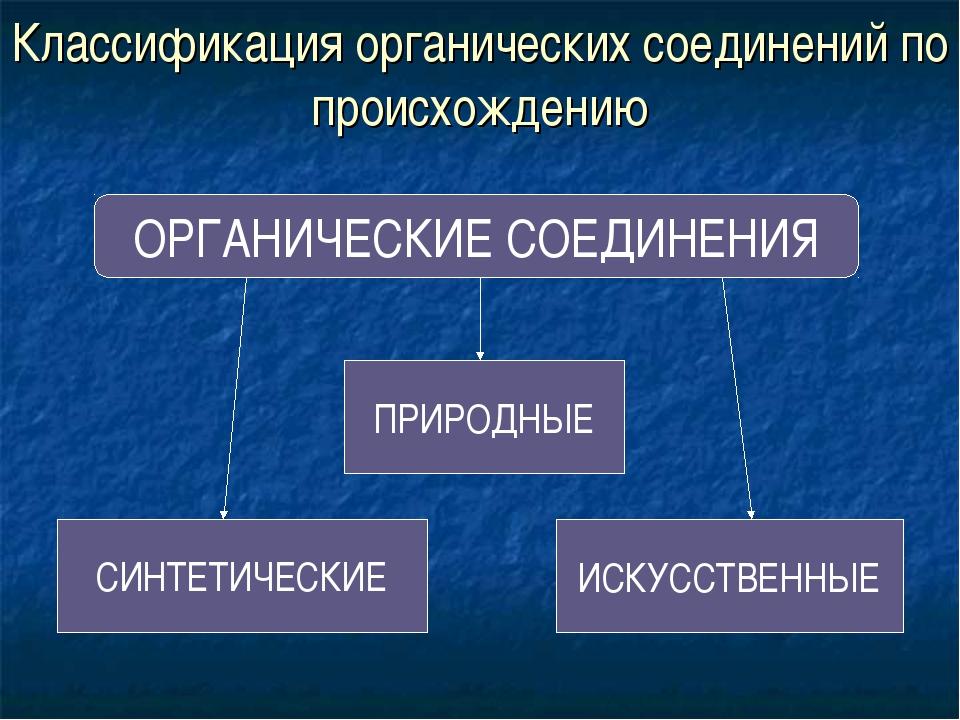 Классификация органических соединений по происхождению ОРГАНИЧЕСКИЕ СОЕДИНЕНИ...