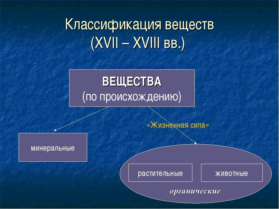 органические Классификация веществ (XVII – XVIII вв.) ВЕЩЕСТВА (по происхожд...