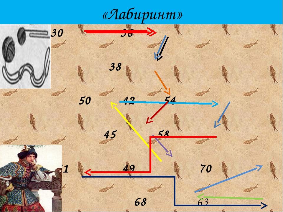 «Лабиринт» 30 36 38 50 42 54 45 58 61 49 70 68 63
