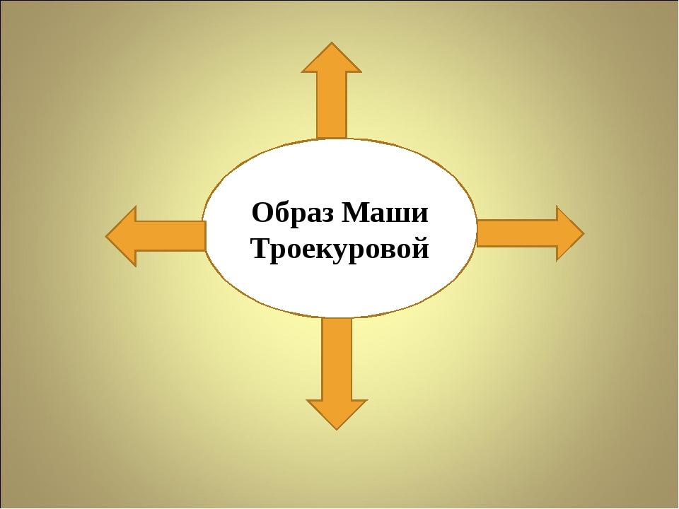 Образ Маши Троекуровой
