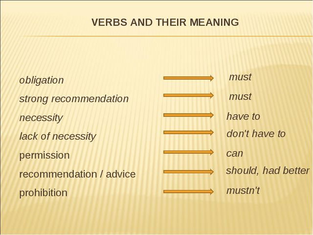 must should, had better can must have to don't have to mustn't VERBS AND THEI...