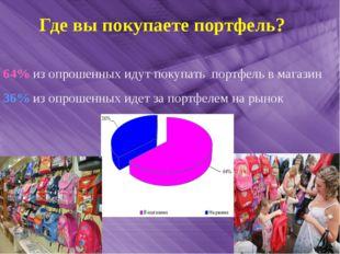 Где вы покупаете портфель? 64% из опрошенных идут покупать портфель в магази