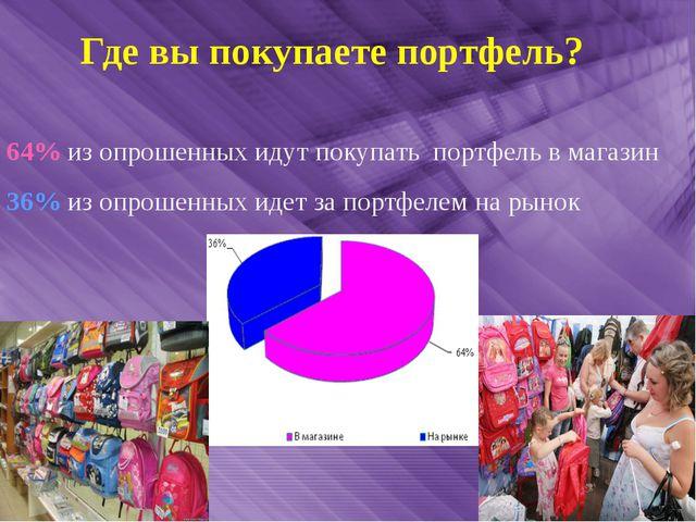 Где вы покупаете портфель? 64% из опрошенных идут покупать портфель в магази...