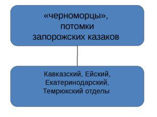 «черноморцы», потомки запорожских казаков Кавказский, Ейский, Екатеринодарски