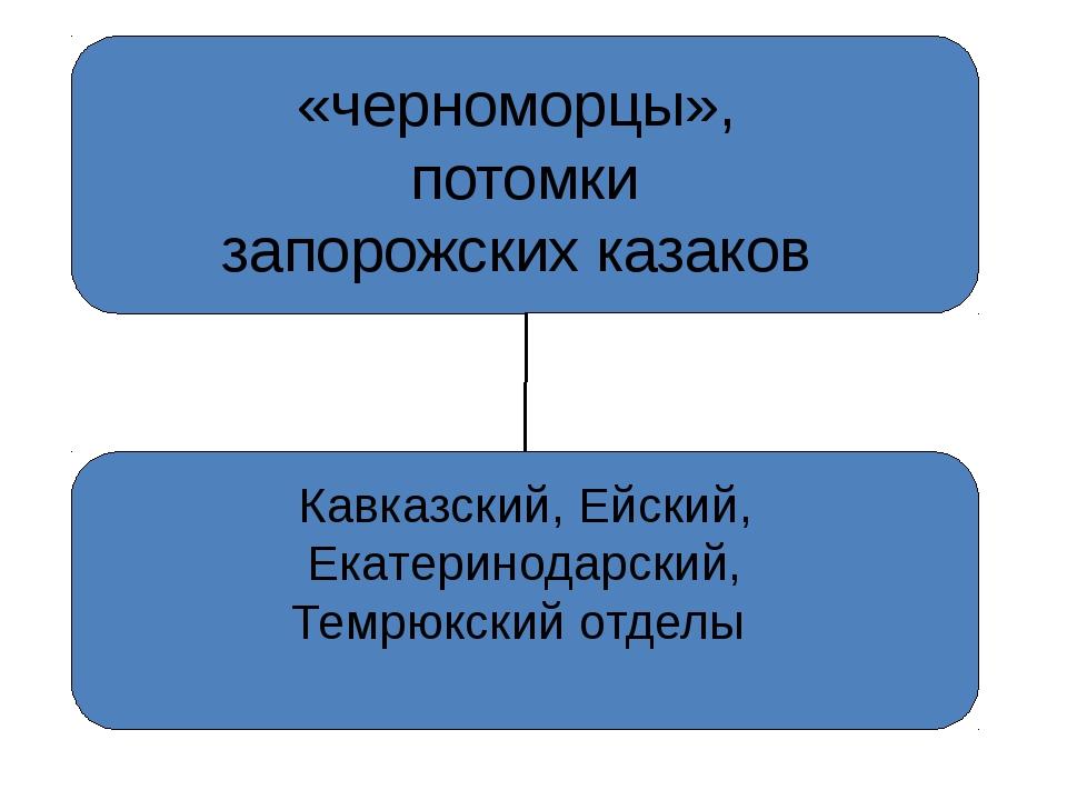«черноморцы», потомки запорожских казаков Кавказский, Ейский, Екатеринодарски...