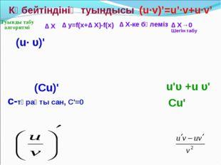 Туынды табу алгоритмі (u· υ)' Көбейтіндінің туындысы (u·v)'=u'·v+u·v' ∆ y=f(