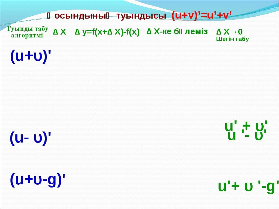 Туынды табу алгоритмі (u+υ)' ∆ X ∆ y=f(x+∆ X)-f(x) ∆ X→0 Шегін табу (u- υ)'...