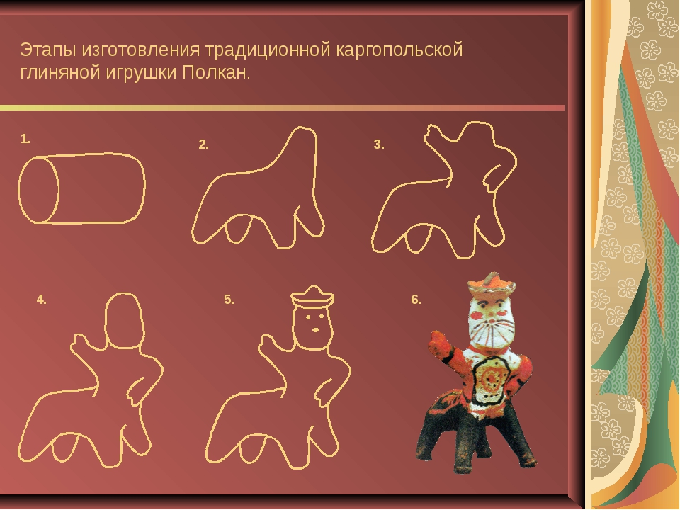 Этапы изготовления традиционной каргопольской глиняной игрушки Полкан. 1. 2....