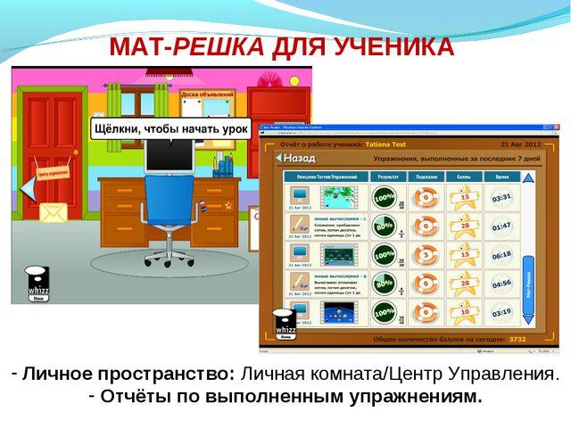 МАТ-РЕШКА ДЛЯ УЧЕНИКА Личное пространство: Личная комната/Центр Управления. О...
