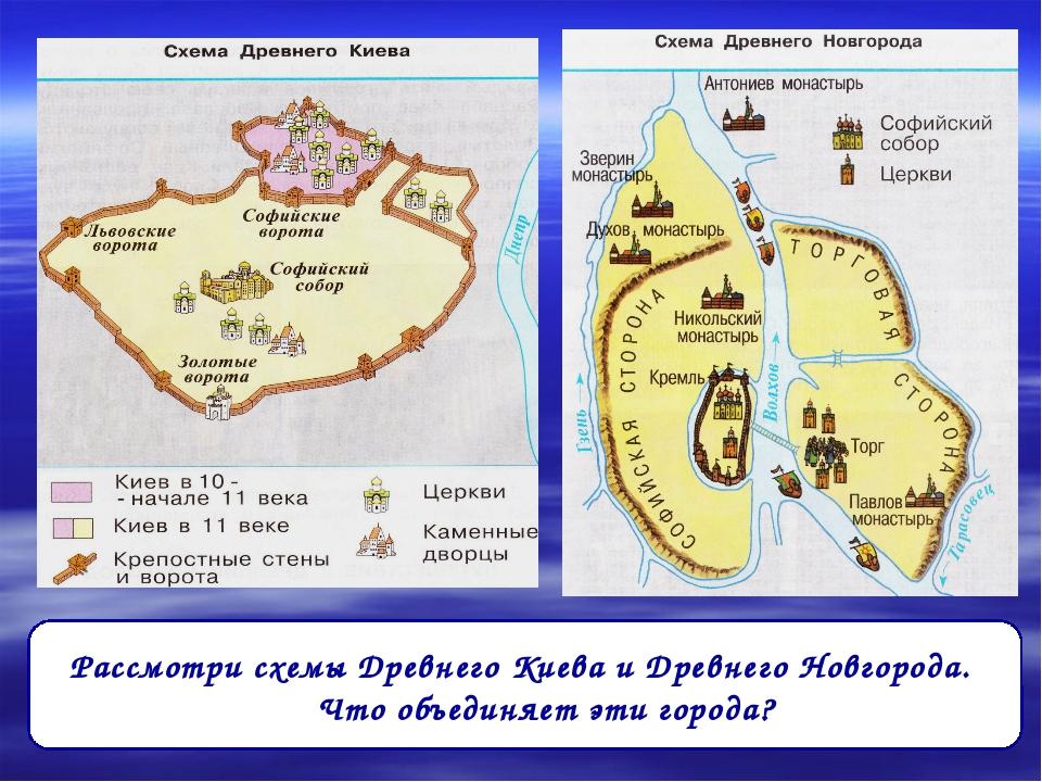 Рассмотри схемы Древнего Киева и Древнего Новгорода. Что объединяет эти горо...
