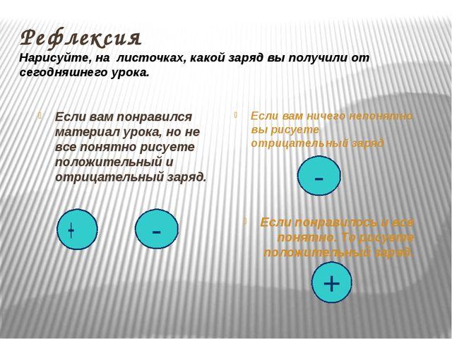 Рефлексия Нарисуйте, на листочках, какой заряд вы получили от сегодняшнего ур...