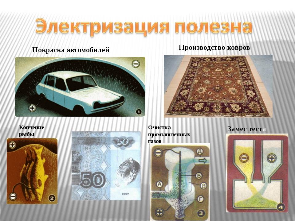 Замес теста Покраска автомобилей Копчение рыбы Производство ковров Очистка пр...