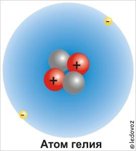 http://www.khalidov.net/russian/autor/img/helium_atom_r.jpg